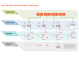 Web Site Sales Navigation Prototype Framework vector image vector image
