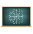 board world compass vector image vector image