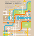 The road to success is mapped out