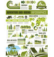 hiking adventure camping tourism infographic vector image vector image