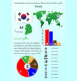korea infographics for presentation all vector image
