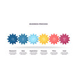 business infographics process with 6 steps vector image vector image