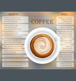 coffee benefits and risks infographics vector image