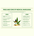 pros and cons medical marijuana infographic vector image