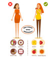 healthy diet for pregnant woman concept vector image vector image