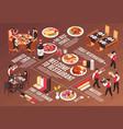 restaurant isometric flowchart composition vector image vector image