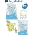 Bangladesh maps with markers vector image
