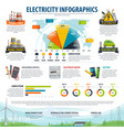 electricity infographic of energy generation graph vector image