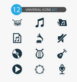 music icons set with gramophone harp mute and vector image