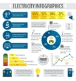 Electricity infographic vector image vector image