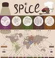 spice of the world part1 vector image vector image