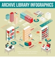 Archive Library Isometric Infographic Flowchart vector image vector image