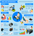 Coworking Freelance People Infographic Set vector image