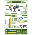 Detail info graphic with ecological symbols vector image vector image