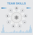 team skills infographic with icons contains such vector image vector image