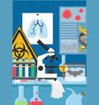 coronavirus research lab poster design vector image vector image