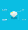 diamond 4c color cut clarity carat single isolated vector image