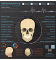 Skull Human Head Medical Infographic Infochart vector image