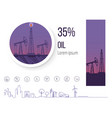 oil industry 35 percent poster with icons vector image