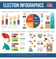 Presidential Election Infographics vector image vector image