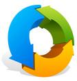 colorful cyclic circular arrows vector image