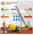 Construction And Building Business Infographic vector image