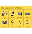 The evolution of music vector image vector image