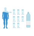 water balance poster with human body symbols flat vector image vector image