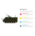 apc personel army carrier infographics template vector image vector image