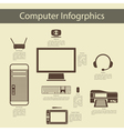 Computer Peripheral Devices Infographics vector image vector image