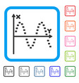 dotted sine plot framed icon vector image vector image