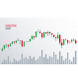 financial candlestick chart cryptocurrency graph vector image
