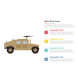 humvee military infographics template with 4 vector image vector image