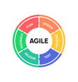 agile icon methodology development scrum vector image vector image