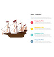 old big ship infographics template with 4 points vector image