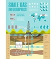 Shale Gas Infographic Template vector image vector image