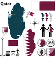 Map of Qatar vector image