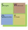 swot analysis color template text strengths vector image