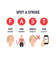world stroke day concept vector image