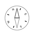 icon of compass vector image