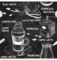 Seamless Patterned Coffee Menu vector image