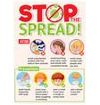 coronavirus poster design with different ways vector image vector image