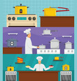 cooker chef oven banner concept set flat style vector image