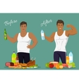 Figure of a Man Before and After vector image vector image