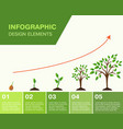 infographic of planting tree seeds sprout in vector image