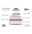 set of books infographic with steps vector image vector image