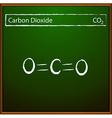 Carbon dioxide molecules vector image