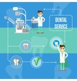 Dental service banner with dentist characters vector image vector image