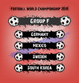 football championship 2018 group f vector image vector image