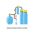 water purification system vector image